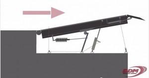 An image of a Mechanical Dock Leveler.