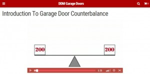 An image showing how garage door counterbalance works.