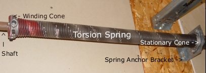 Purchase Garage Door Torsion Springs