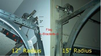 Determine Your Track Radius By Examining The Tracks.