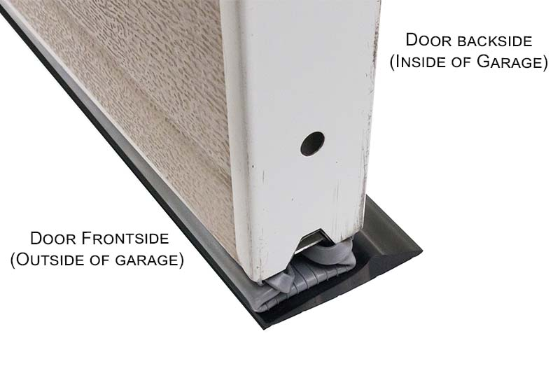 ... header and bottom of the door this threshold seal is glued to the floor directly below the bottom of the door to improve the seal under the door.  sc 1 st  DDM Garage Doors & Storm Shield® Garage Door Threshold Seal - Dan\u0027s Garage Door Blog
