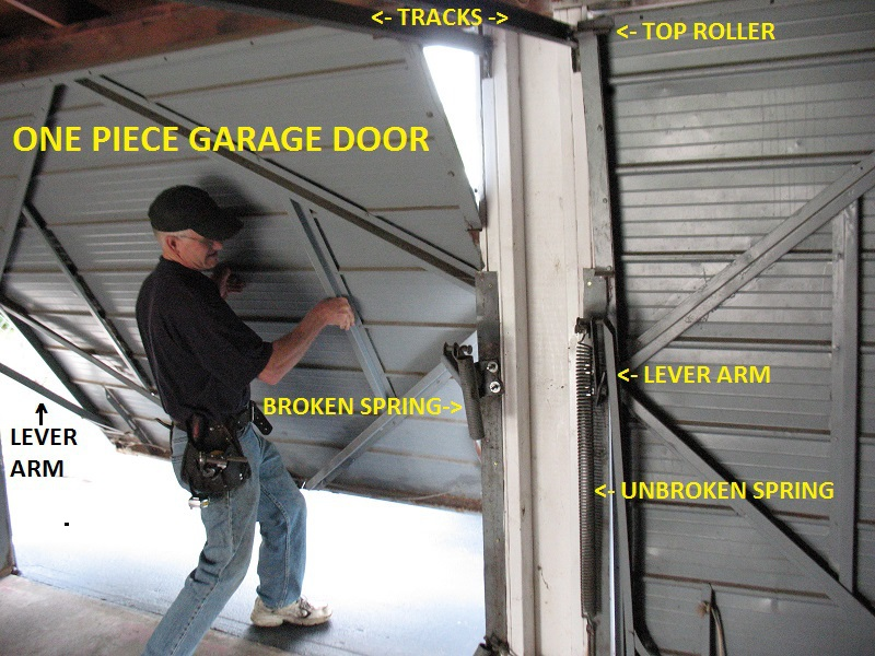 One Piece Garage Door Extension Springs